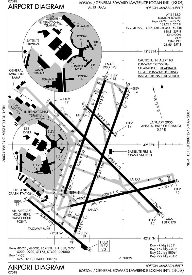 Cabrall - BOS aiport diagram