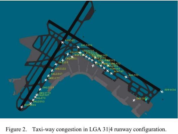 Cabrall-congestion LGA