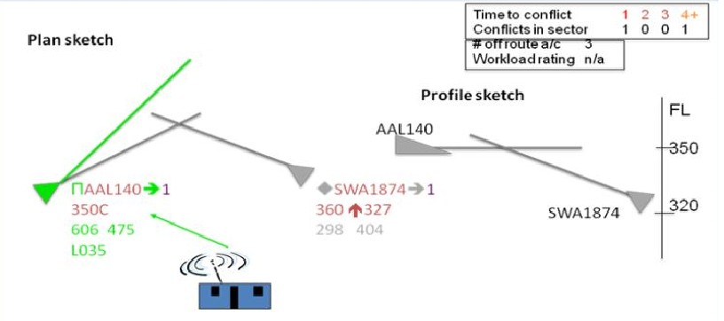 Cabrall - feat-img-example ATC storyboard