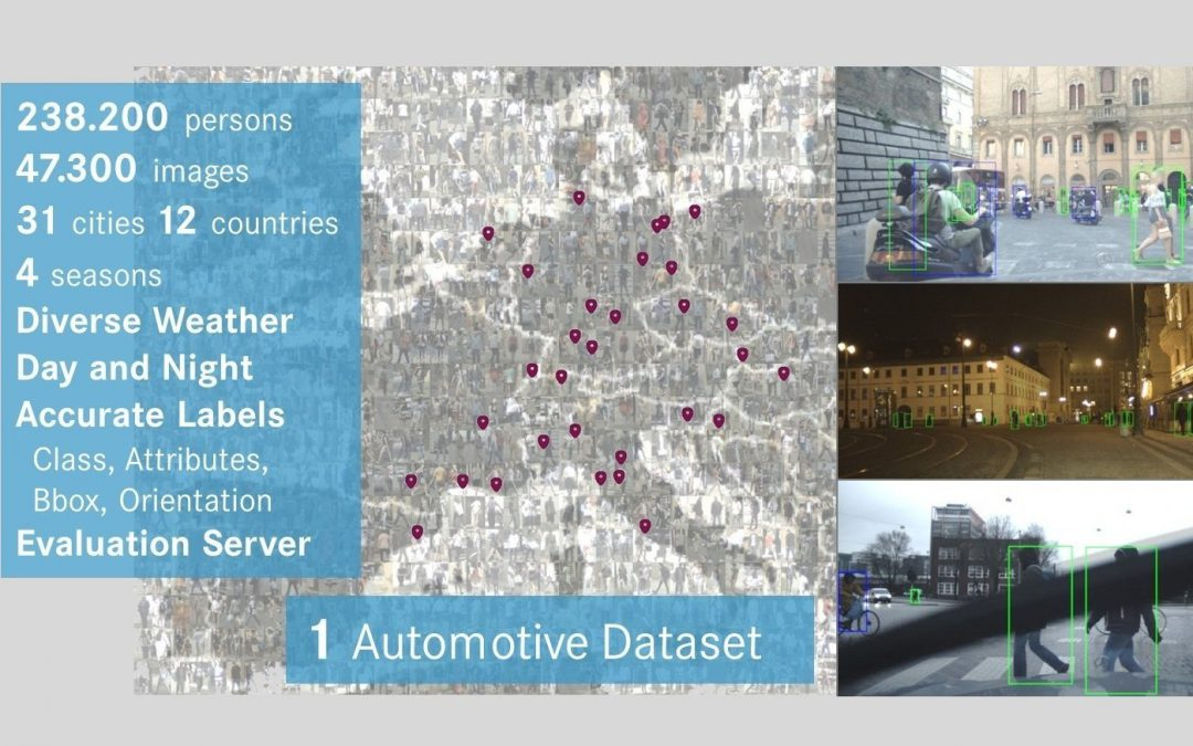 EuroCity Persons Benchmark Goes Live