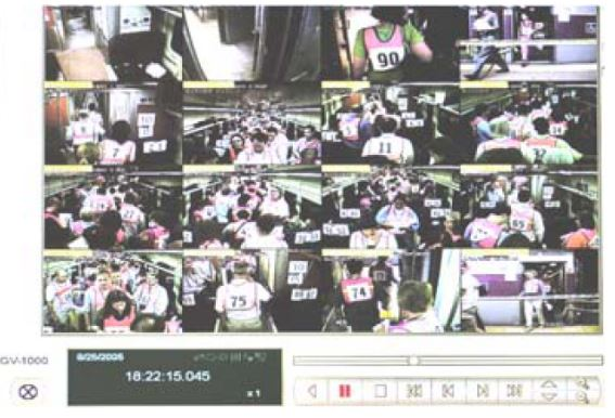 Audio/Visual technical field support for 75+ simultaneous participants in Boston North Station train egress experiment